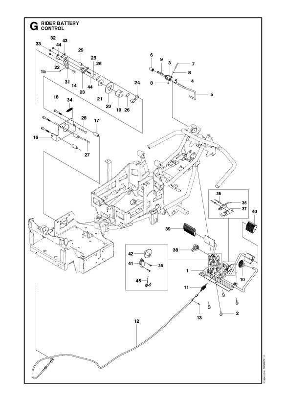Husqvarna RIDER BATTERY (967249701) Ride On Mower CONTROLS
