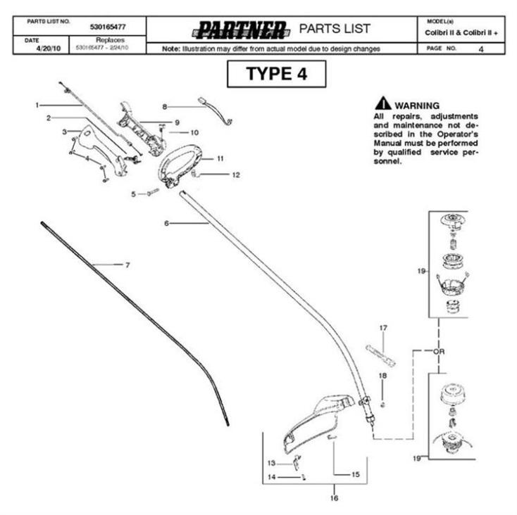 Partner COLIBRI II (952715699) Trimmer PRODUCT COMPLETE2