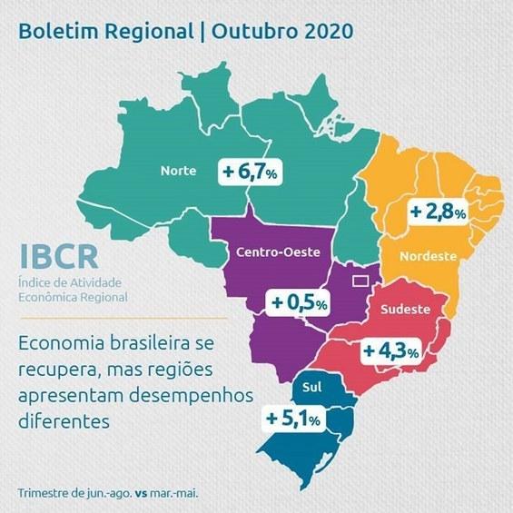 Boletim Regional