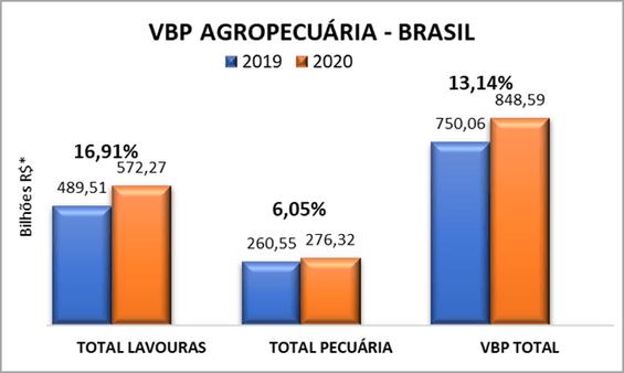 VBP 2020