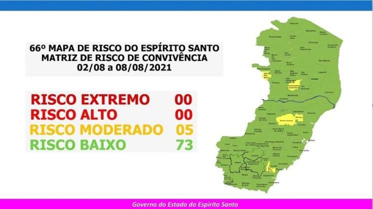 ES tem 73 cidades em risco baixo para Covid-19 e cinco em moderado — Foto: Divulgação/Governo do ES