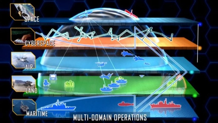 Project Convergence: Linking Army Missile Defense, Offense, & Space «  Breaking Defense - Defense industry news, analysis and commentary