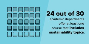CC-BUL-SPR20_sustainablity-graphics