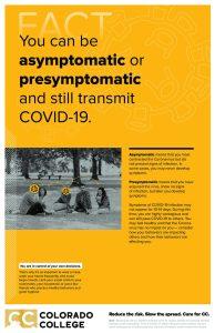 Asymptomatic Presymptomatic Fact Poster