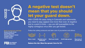 Keep Your Guard Up After Negative Test