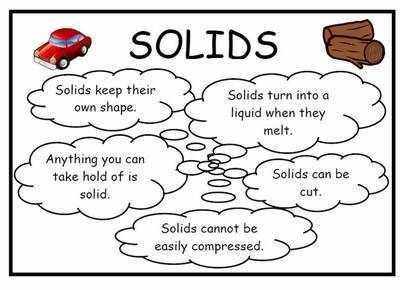 Solid Liquid Gases Display Posters