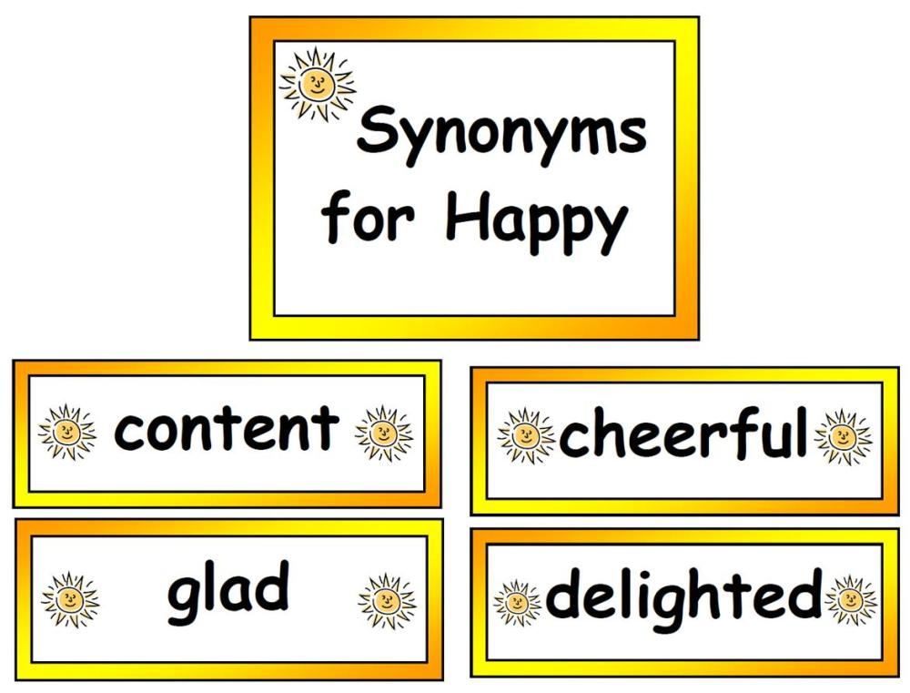 Synonyms Display Vocabulary Cards For Happy