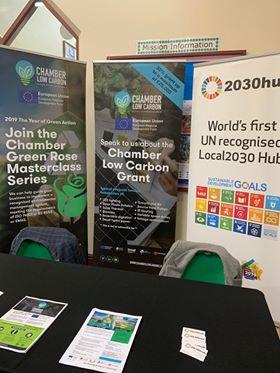 2030 Hub banners