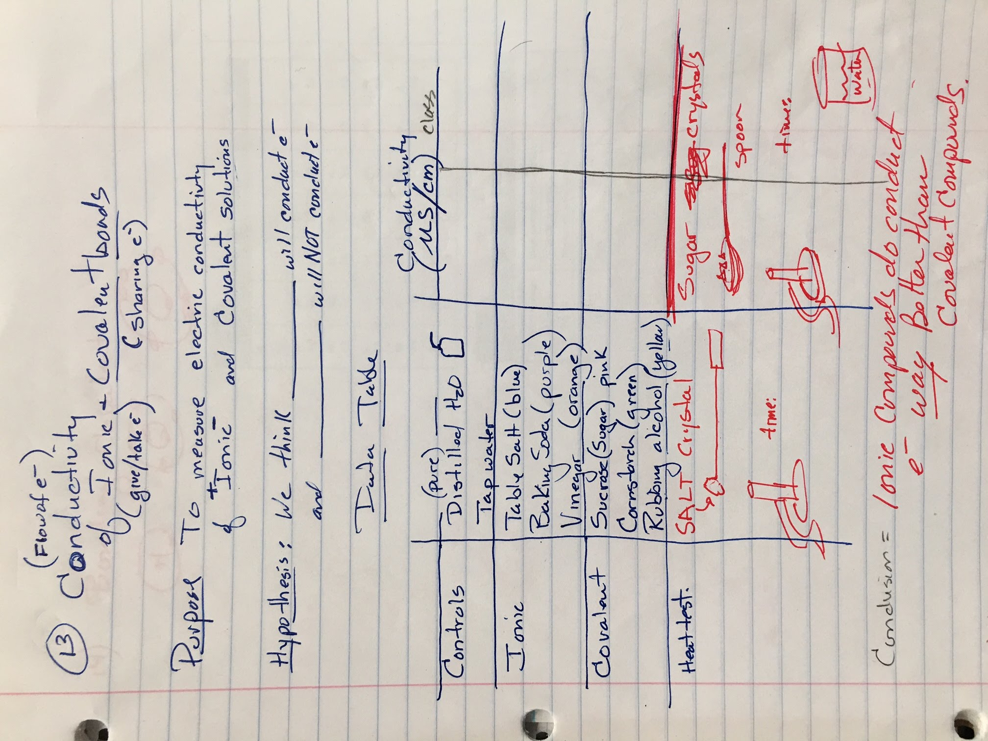 Nova Making Stuff Smarter Worksheet Answers