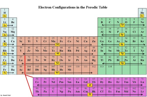 small resolution of generally most atoms like to have 8 electrons in their outer shell but there are a few exceptions to the octet rule one exception to the octet rule is