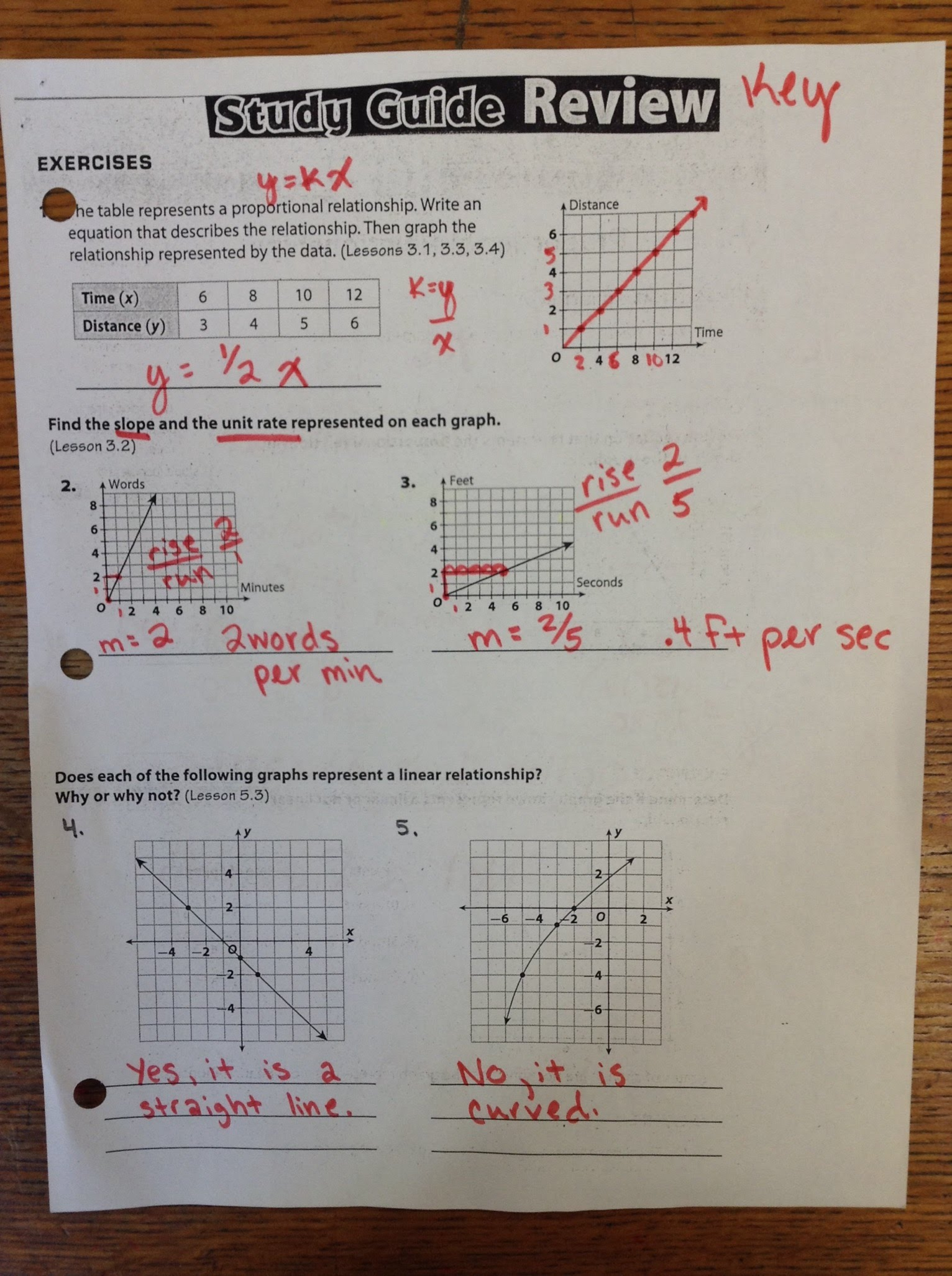 Other - Mrs. French's Pre-Algebra Class [ 2052 x 1532 Pixel ]