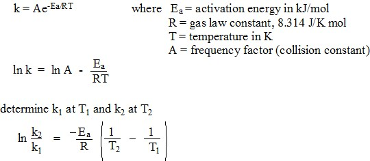 kinetics the clock reaction background information chy 116