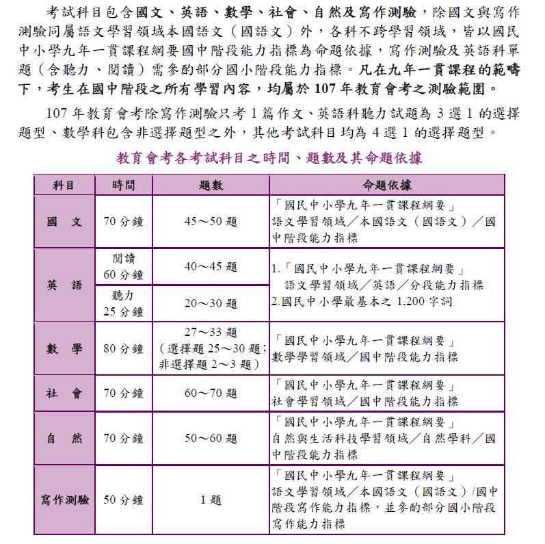 107年國中教育會考 - 註冊組