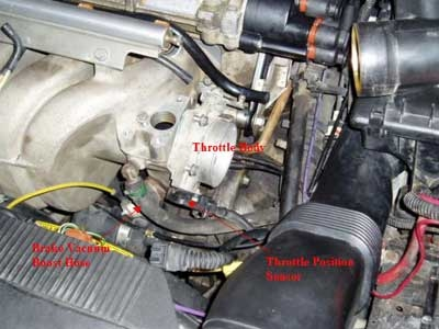 Abs Resevoir 2006 Audi A6 Engine Diagram Rpm Drop Page 3 Fwd Awd 1998 And Prior Volvospeed Forums