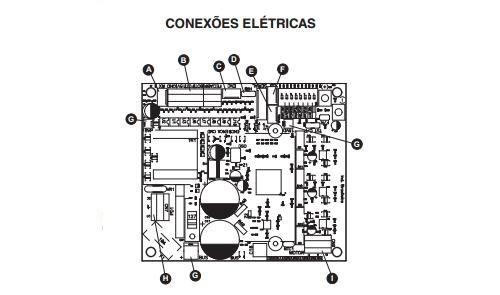 Manual Técnico do Motor de Portão Basculante PPA Potenza