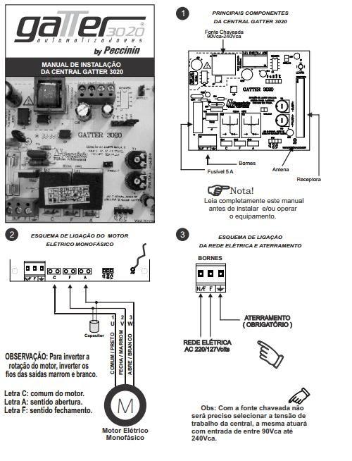 Manual Técnico do Motor de Portão Pivotante Peccinin Duplo