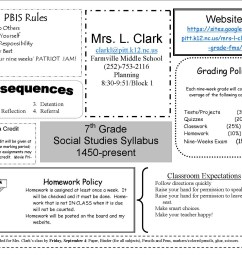 Syllabus Social Studies - Mrs. L. Clark's 7th Grade FMS [ 1275 x 1650 Pixel ]