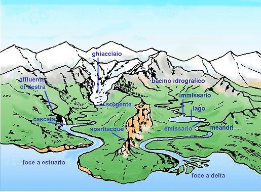 fiume  libroliquido