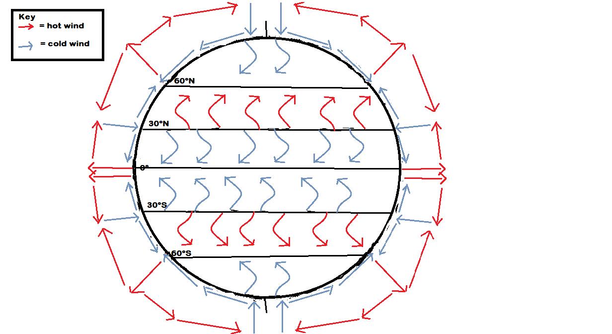 global wind patterns diagram harley davidson wiring download pattern