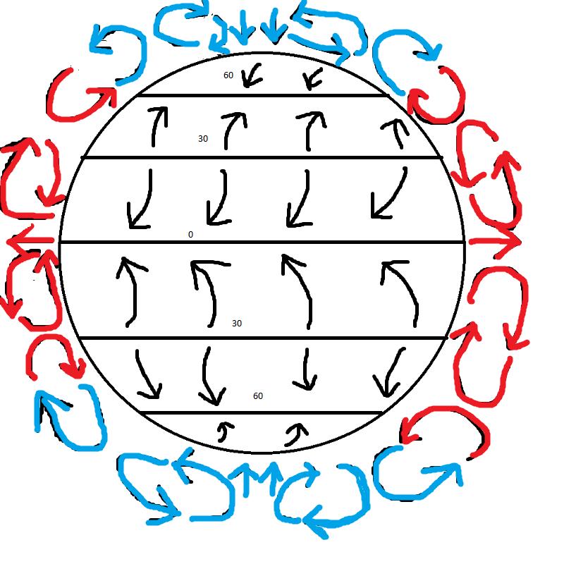 global wind patterns diagram homeline breaker panel wiring em
