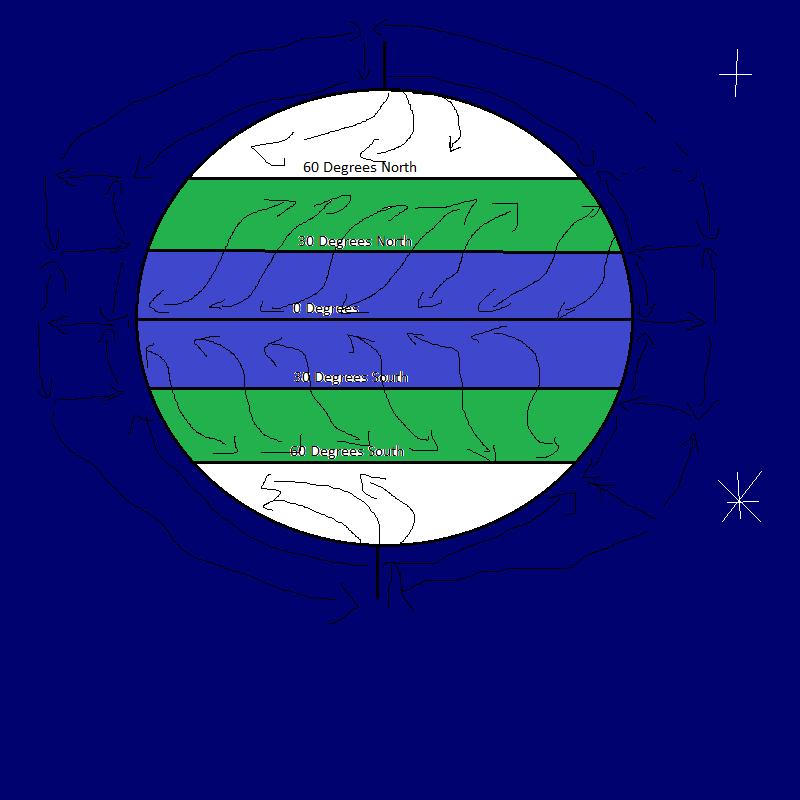 global wind patterns diagram hvac wiring diagrams troubleshooting gw