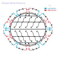 Global Wind Map