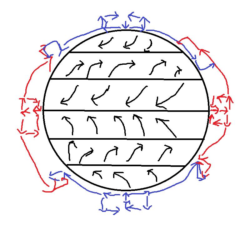 global wind patterns diagram 2001 dodge neon radio wiring winds tc