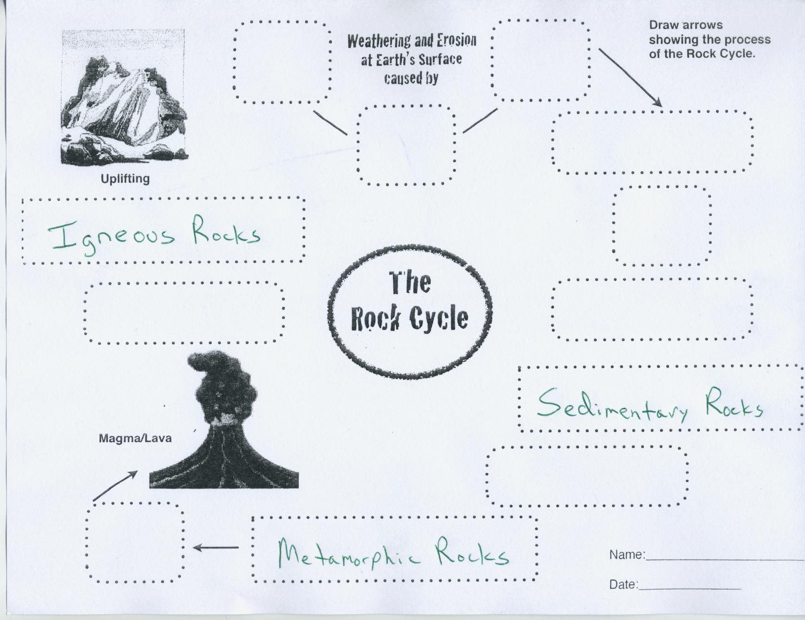 Unit 09 Rock Cycle Diagram