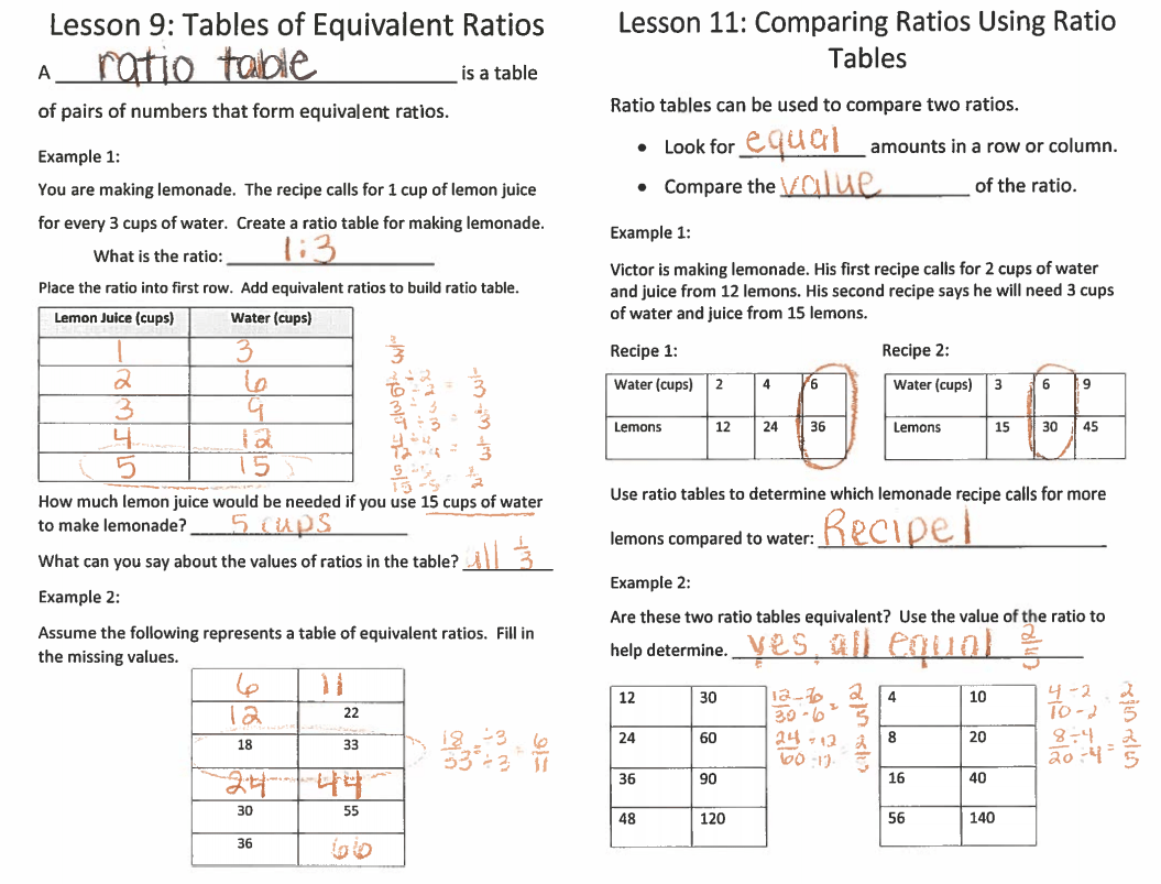 Ratio Table 6th Grade