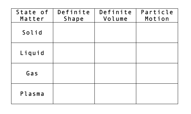 Changes In Matter Mrs Thelen Manual Guide