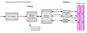 Typical Laptop Power Battery System Diagram  4infor