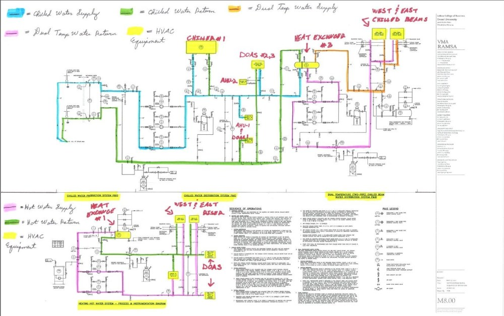 medium resolution of hvac line diagrams ae 390 assignment 7 group 2 line diagrams for hvac