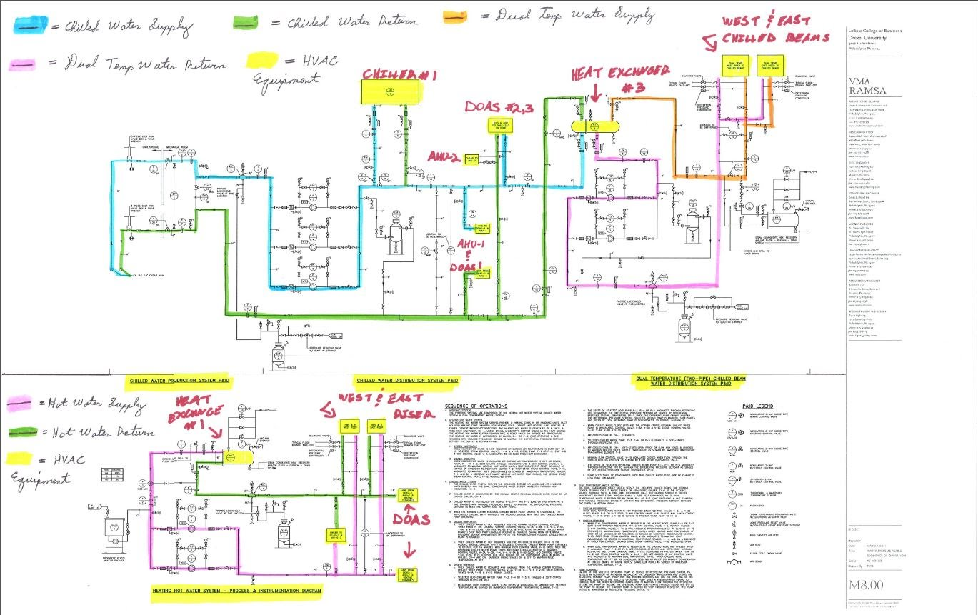 hight resolution of hvac line diagrams ae 390 assignment 7 group 2 line diagrams for hvac