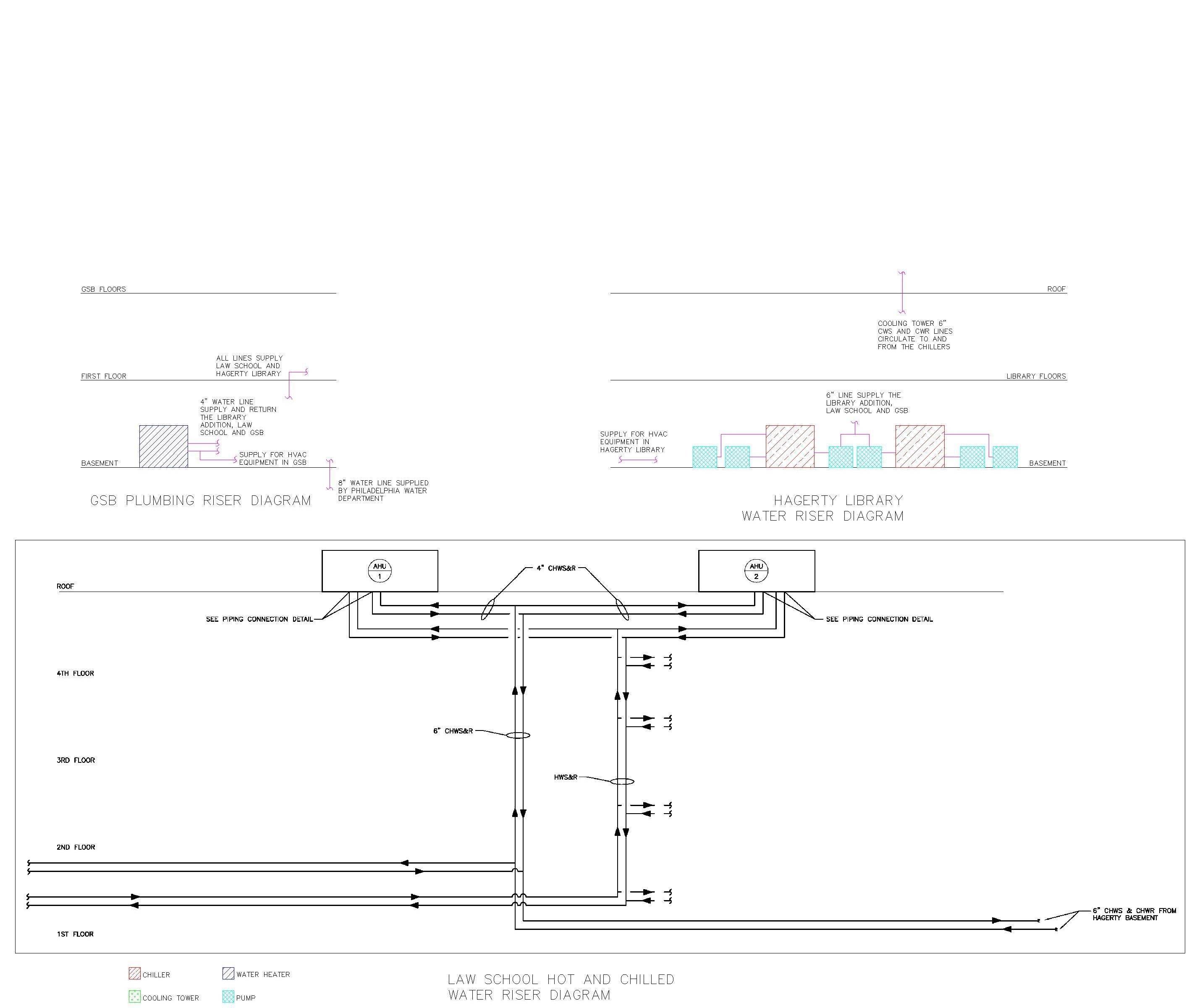 plumbing sanitary riser diagram engine wiring diagrams singlelinediagram2 ae390final