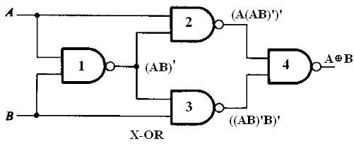 circuit diagram xor gate using nand gate