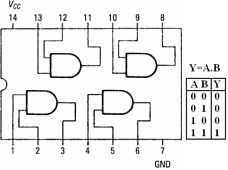 Introduction To Digital Logic Circuits Lab Report