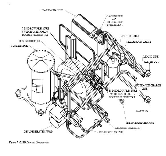 Water Heater Recirculating Pump Diagram. Diagrams