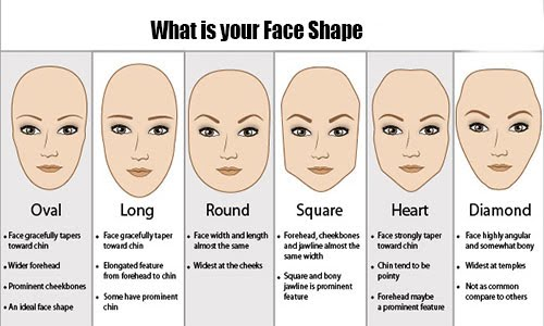 How To Choose A Hairstyles For Your Face Shape Best Hairstyles