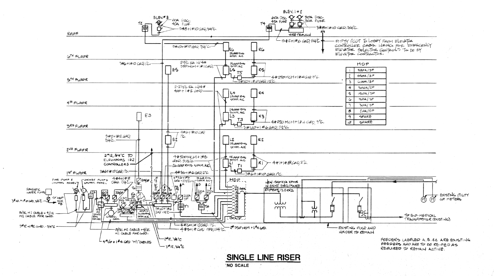 medium resolution of within this main distribution panel are 10 main breakers each supplies power to a different part of the building as can be seen in the single line diagram