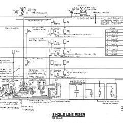 Golf Mk5 Stereo Wiring Diagram 1999 Subaru Impreza Electrical Power Overview Building Analysis
