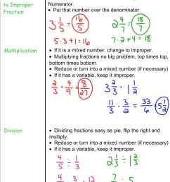 Multplying and Dividing Fractions - 7th Grade Pre-Algebra - Mr. Burnett [ 1192 x 800 Pixel ]