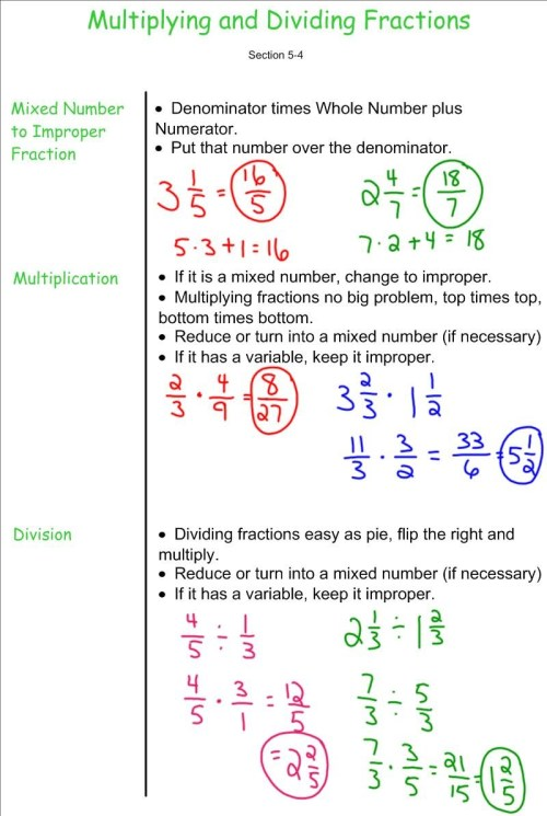 small resolution of Multplying and Dividing Fractions - 7th Grade Pre-Algebra - Mr. Burnett