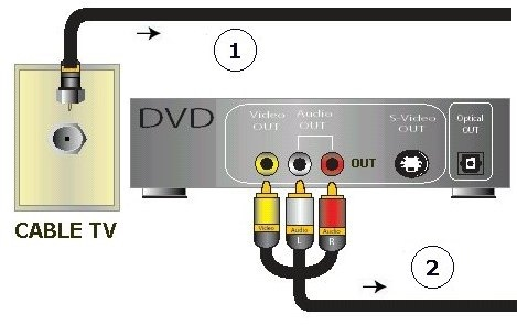 wiring diagram for dvr to dvd | comprandofacil.co farenheit dvd 39 wiring diagram kenwood dvd deck wiring diagram