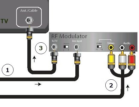 rf modulator hookup diagram 1986 chevy c10 ignition wiring video connection diagrams dvd, vcr, tv