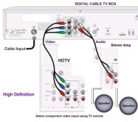 Home Theater Wiring With Cable Box Wiring Diagram For Cable Box To Tv Dvd Wiring Free