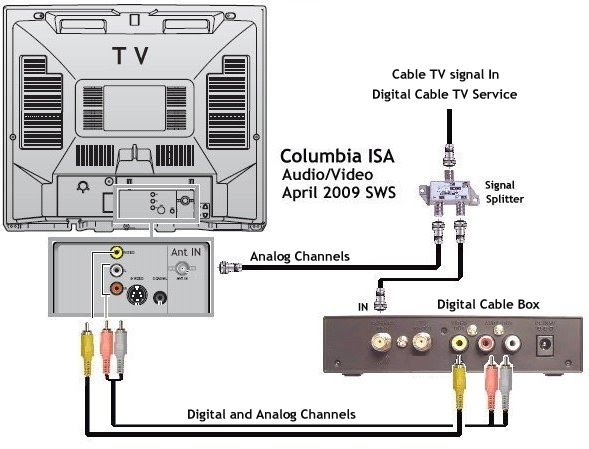 Strange Columbia Splitter Wiring Diagram Wiring Diagram Panel Wiring Cloud Oideiuggs Outletorg