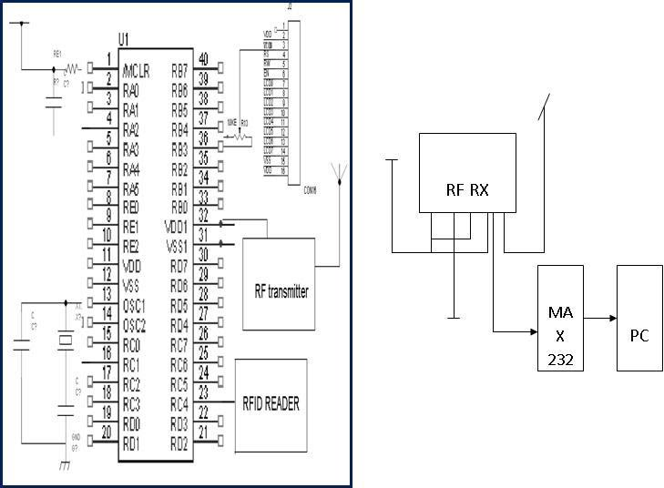Circuit Diagram for RFID Based Shopping Trolley Project