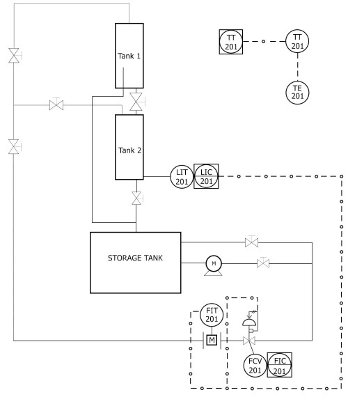 small resolution of p id function block diagram