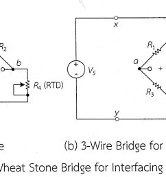 labiv op amp signal conditioning circuit for 3 wire rtd bridge [ 2041 x 809 Pixel ]