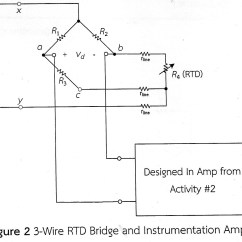 Rtd Pt100 2 Wire Wiring Diagram 2004 Expedition Vacuum System Connection 2wire Vs 3 Library